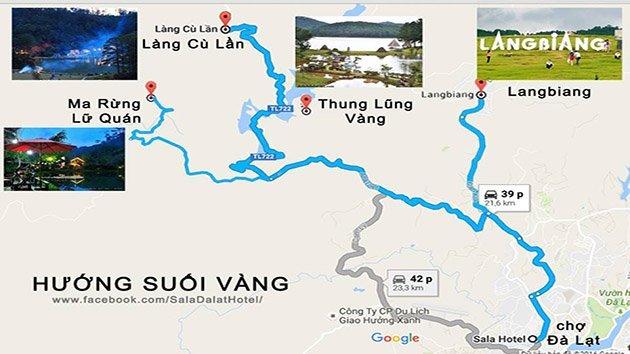 Đường đi đến Thung Lũng Vàng